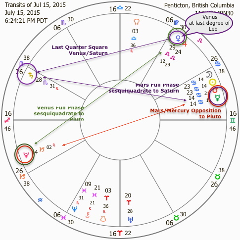 New Moon in Cancer 2015