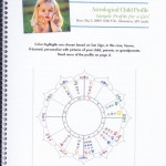 Child Astrology Profile & Keepsake. Child Horoscope.