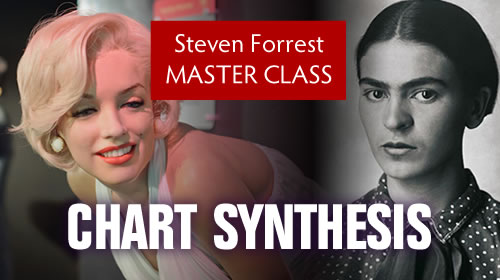 Master Class Chart Synthesis