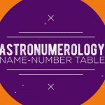 Astronumerology – The Power Behind Your Name